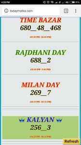Jodi Chart Media Tweets By Kalyan Main Fixer Today_matka Twitter