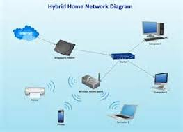 similiar ethernet wireless access point keywords ether cable wiring diagram on ethernet cable wiring diagram guide