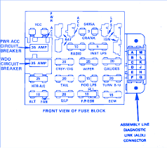 1991 chevy fuse box diagram wiring diagram inside