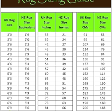standard rug sizes common rug sizes awesome beautiful bedroom the stylish standard area rug sizes standard standard rug sizes