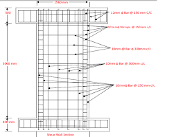 Small Picture How can I create a shear wall with reinforcement in ABAQUS