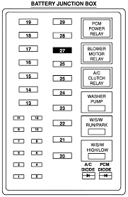 ford f wiring diagram images ford e wiring 98 ford f 150 4x4 lariat supercab fuse box diagram auto