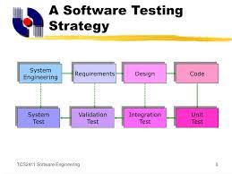 Ppt Software Testing Strategies Powerpoint Presentation