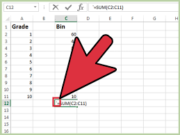 creating formulas in excel 3 ways to print cell formulas used on an excel spreadsheet