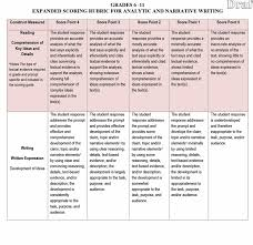 transition words start paragraph essay why a company should hire rubric examples for essays source thetruthspy com blog spyware cell phone analytical writing essay