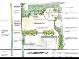 Small Picture Garden Design A Book Of Ideas Pdf Sixprit Decorps