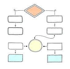 Blank Flow Chart Template Flow Chart Template Excel Organizational Free Flowchart