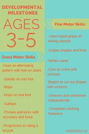 Preschool Milestones Ages 3 To 5 Preschool Assessment