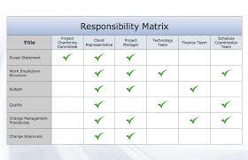 Responsibilities Matrix Template Sharepoint Gouvernance Et Conduite ...