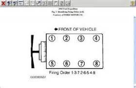 similiar ford 5 4 cylinder numbering keywords ford 4 6 firing order ford cylinder layout ford engine diagram