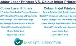 Small Picture Lowest Cost Per Page Color Printer Lower Per Page Cost Than Ink