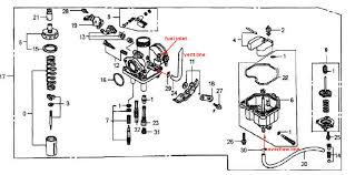 i have a twister hammerhead gokart im having a problem with the go kart ignition switch wiring at Hammerhead Gt 150 Wiring Diagram