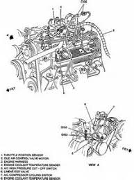 similiar tahoe engine diagram keywords 1999 chevy suburban rear ac diagram on chevy tahoe 5 7 engine diagram
