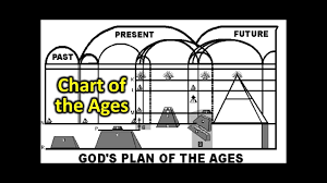 Plan Of The Ages Chart Chart Of The Ages