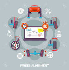 Automotive Design Tools Wheel Alignment Flat Design Concept With Icons Of Car In Auto