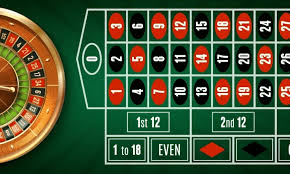 There is a wheel with a small white ball which is spun automatically and wherever the ball lands is the result is. How To Play Roulette Online For Real Money