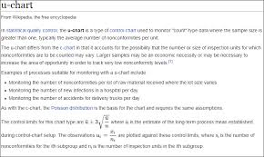 Quality Control Charts U Chart From Wikipedia The Free Encyclopedia In S Chegg Com