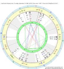 Birth Chart Lisa Bonet Scorpio Zodiac Sign Astrology