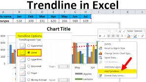 Add Trendline To Excel Chart Trendline In Excel Examples How To Create Excel Trendline