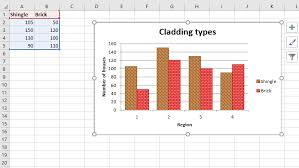 Python Plotting An Excel Chart With Pattern Fills In