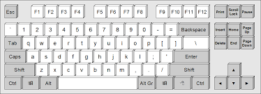 Symbols On Keyboard Know Names Of Symbols In Your Computer Keyboard