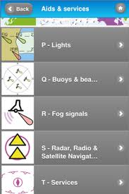 Admiralty Chart Symbols Electronic Chart Symbols Ecdis For Android Free Download