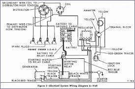 ford 8n firing order diagram wiring diagram options ford 8n wiring system wiring diagram mega diagram in addition ford 8n tractor firing order besides