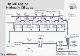 Diesel Engine Oil Consumption Chart Explained How Marine Diesel Engines Work Team Bhp