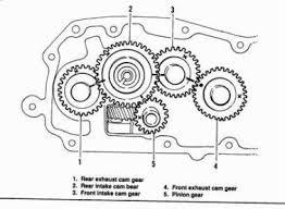 2006 harley sportster 1200 wiring diagram wiring diagram 1993 harley electra glide wiring diagram diagrams