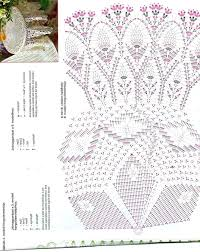 crochet pineapple doily chart diagram star pineapples tablecloth