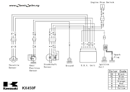 motorcycle manuals kawasaki kx450 kx 450 electrical wiring harness diagram schematic 2005 to 2007
