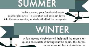 ceiling fan direction in winter rotation summer for high