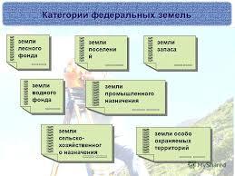 Презентация на тему Государственный университет по  8 Категории федеральных