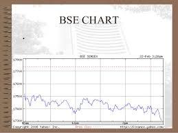 Stock Exchange Its Organisation