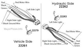meyer plow wire harness data wiring diagram meyer plow wiring harness diagram meyer plow main harness wiring pin outs plow pump info snow plow wire harness meyer plow wire harness
