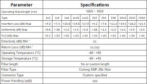 1x8 Plc Fiber Optic Splitter In Abs Box