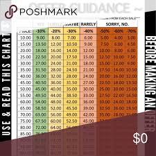 Poshmark Etiquette Offer Chart Low Ball Offers 50