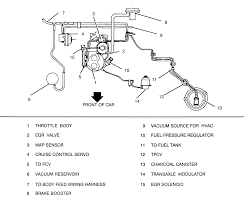 cadillac dts engine diagram cadillac wiring diagrams