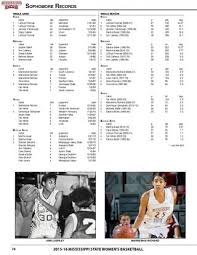 2015-16 Mississippi State Women's Basketball Media Guide by ...