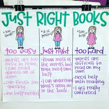 Just Right Book Chart Amy Groesbeck Choosing The Right Book Iteachela Reading