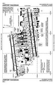 Los Angeles International Airport Lax Diagram Diagram