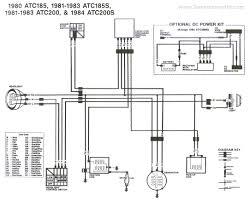 polaris scrambler 90 wiring diagram floralfrocks polaris sportsman 90 electrical schematic at Polaris 90 Wiring Diagram