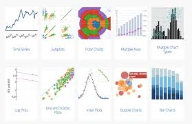 Plotly Venn Diagram Javascript Graphs And Charts Libraries Comparison Tables
