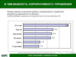 Презентация на тему ПРОЕКТ КОРПОРАТИВНОЕ УПРАВЛЕНИЕ В РОССИИ  5 ПРОЕКТ КОРПОРАТИВНОЕ