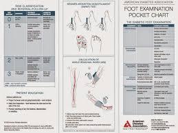 Diabetic Foot Exam Chart Download Comprehensive Diabetic Foot Exam Cdfe Form And