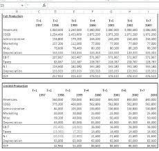 Discounted Cash Flow Excel Formula Discounted Cash Flow Analysis
