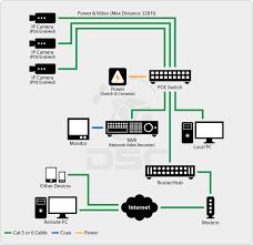 house security camera wiring diagrams hard wire smoke detector Q See Camera Wiring Diagram poe camera wiring diagram poe image wiring diagram wiring diagram cctv camera datasheet jodebal com on q-see camera wiring diagram