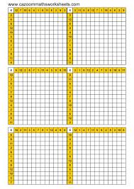 12x12 Multiplication Chart Pdf Worksheet Multiplication Times Table Chart 12x12 Pdf Blank