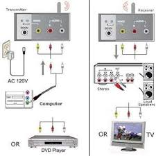 samsung wire diagram lg ms 205w washing machines questions i want samsung cw29z504n wiring diagram