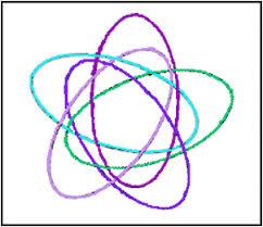 Venn Diagram Formula For 4 Sets Venn Diagram For 4 Sets